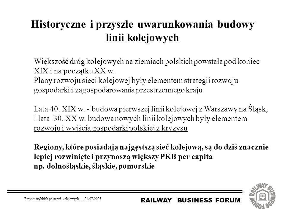 RAILWAY BUSINESS FORUM Projekt szybkich połączeń kolejowych.... 01-07-2005 Historyczne i przyszłe uwarunkowania budowy linii kolejowych Większość dróg