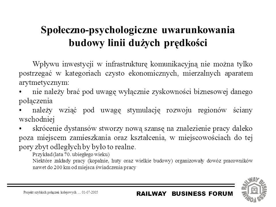 RAILWAY BUSINESS FORUM Projekt szybkich połączeń kolejowych.... 01-07-2005 Społeczno-psychologiczne uwarunkowania budowy linii dużych prędkości Wpływu
