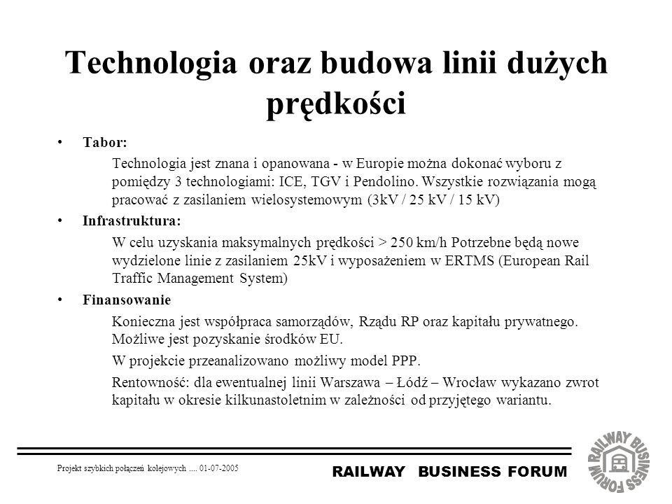 RAILWAY BUSINESS FORUM Projekt szybkich połączeń kolejowych.... 01-07-2005 Technologia oraz budowa linii dużych prędkości Tabor: Technologia jest znan