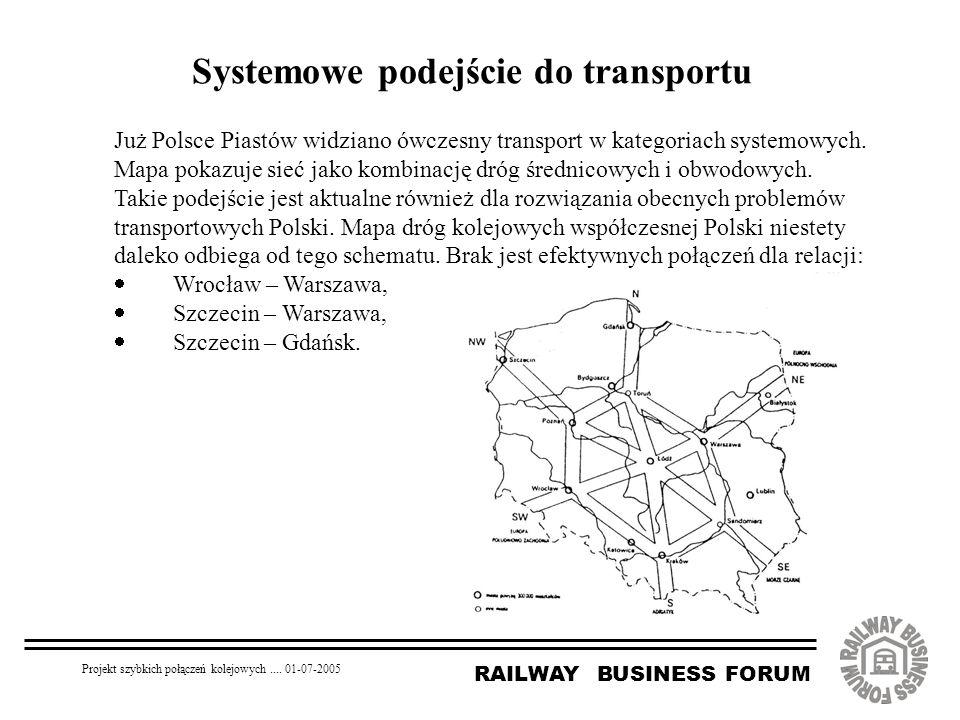 RAILWAY BUSINESS FORUM Projekt szybkich połączeń kolejowych.... 01-07-2005 Systemowe podejście do transportu Już Polsce Piastów widziano ówczesny tran