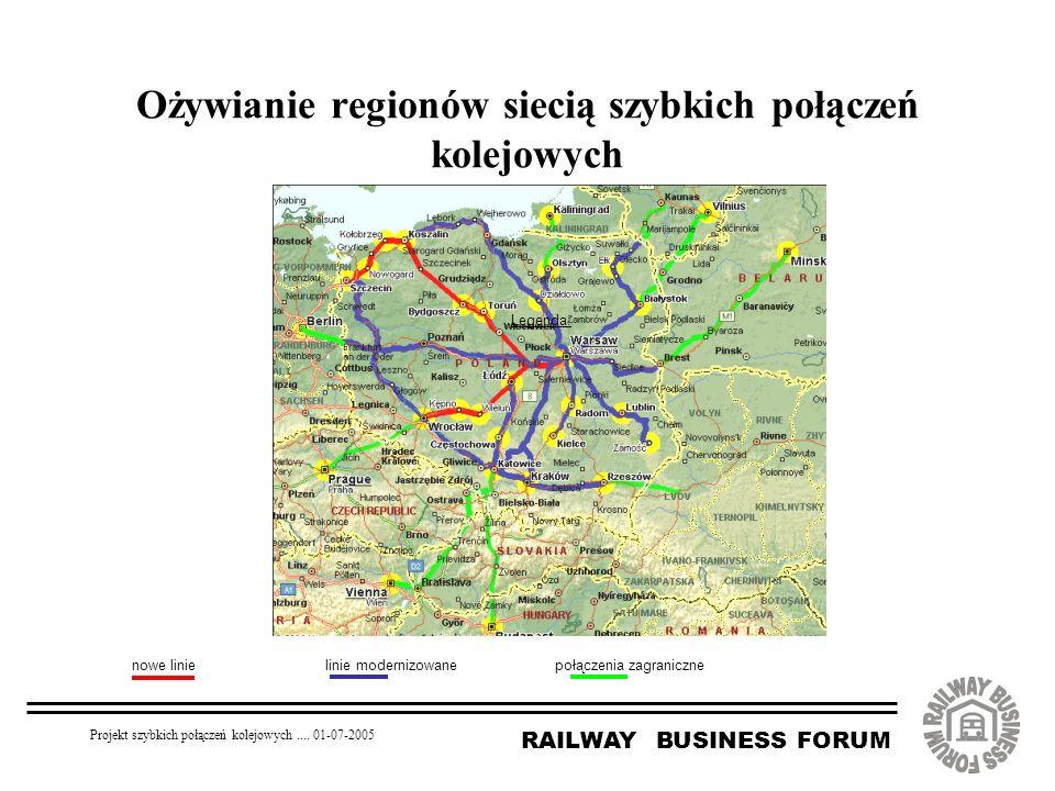 RAILWAY BUSINESS FORUM Projekt szybkich połączeń kolejowych.... 01-07-2005 Ożywianie regionów siecią szybkich połączeń kolejowych Legenda: nowe linie