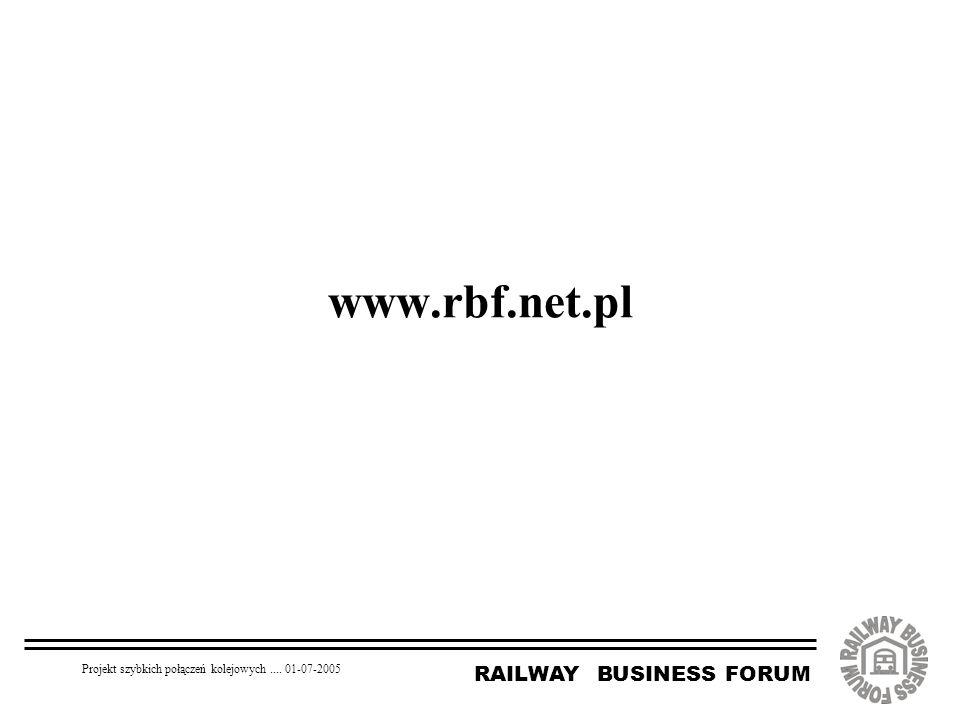 RAILWAY BUSINESS FORUM Projekt szybkich połączeń kolejowych.... 01-07-2005 www.rbf.net.pl