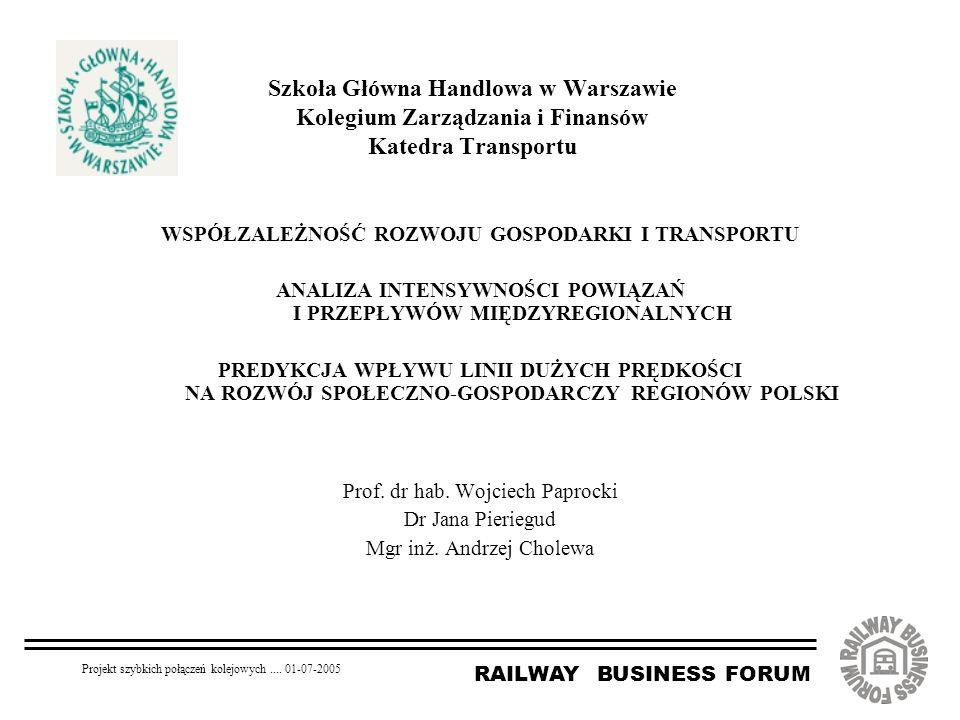 RAILWAY BUSINESS FORUM Projekt szybkich połączeń kolejowych.... 01-07-2005 Szkoła Główna Handlowa w Warszawie Kolegium Zarządzania i Finansów Katedra