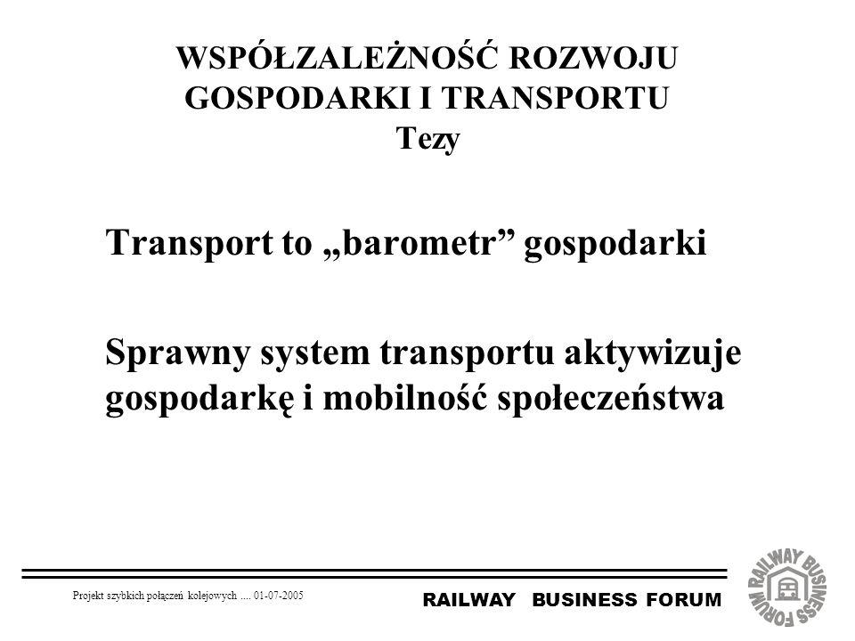 """RAILWAY BUSINESS FORUM Projekt szybkich połączeń kolejowych.... 01-07-2005 WSPÓŁZALEŻNOŚĆ ROZWOJU GOSPODARKI I TRANSPORTU Tezy Transport to """"barometr"""""""