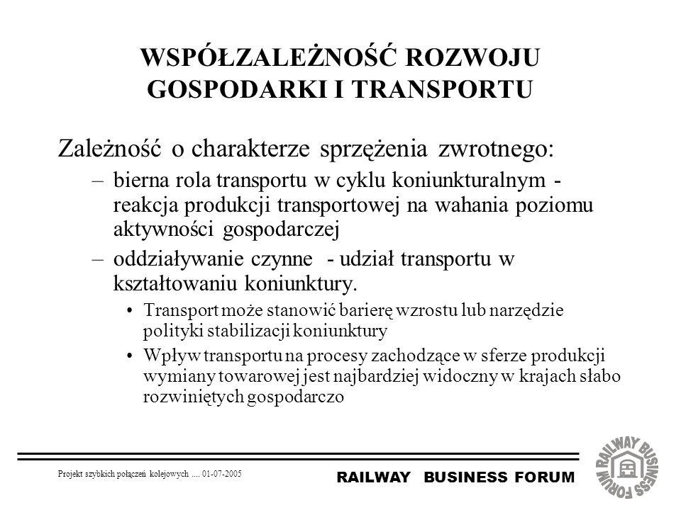 RAILWAY BUSINESS FORUM Projekt szybkich połączeń kolejowych.... 01-07-2005 WSPÓŁZALEŻNOŚĆ ROZWOJU GOSPODARKI I TRANSPORTU Zależność o charakterze sprz