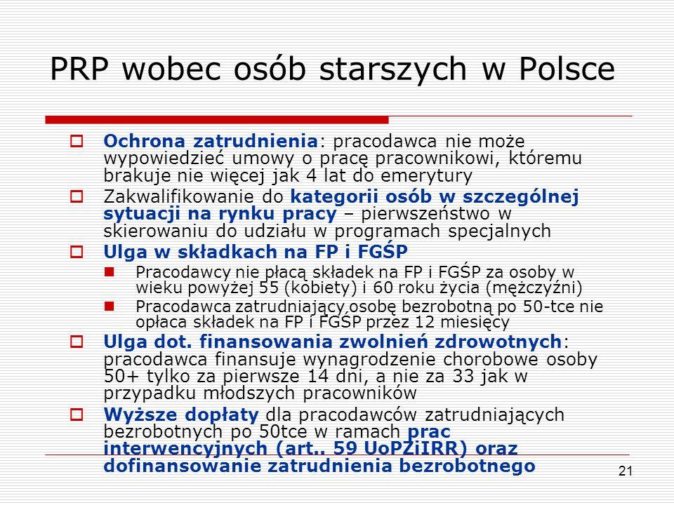 21 PRP wobec osób starszych w Polsce  Ochrona zatrudnienia: pracodawca nie może wypowiedzieć umowy o pracę pracownikowi, któremu brakuje nie więcej jak 4 lat do emerytury  Zakwalifikowanie do kategorii osób w szczególnej sytuacji na rynku pracy – pierwszeństwo w skierowaniu do udziału w programach specjalnych  Ulga w składkach na FP i FGŚP Pracodawcy nie płacą składek na FP i FGŚP za osoby w wieku powyżej 55 (kobiety) i 60 roku życia (mężczyźni) Pracodawca zatrudniający osobę bezrobotną po 50-tce nie opłaca składek na FP i FGŚP przez 12 miesięcy  Ulga dot.