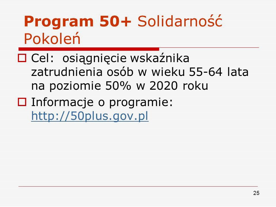25 Program 50+ Solidarność Pokoleń  Cel: osiągnięcie wskaźnika zatrudnienia osób w wieku 55-64 lata na poziomie 50% w 2020 roku  Informacje o progra
