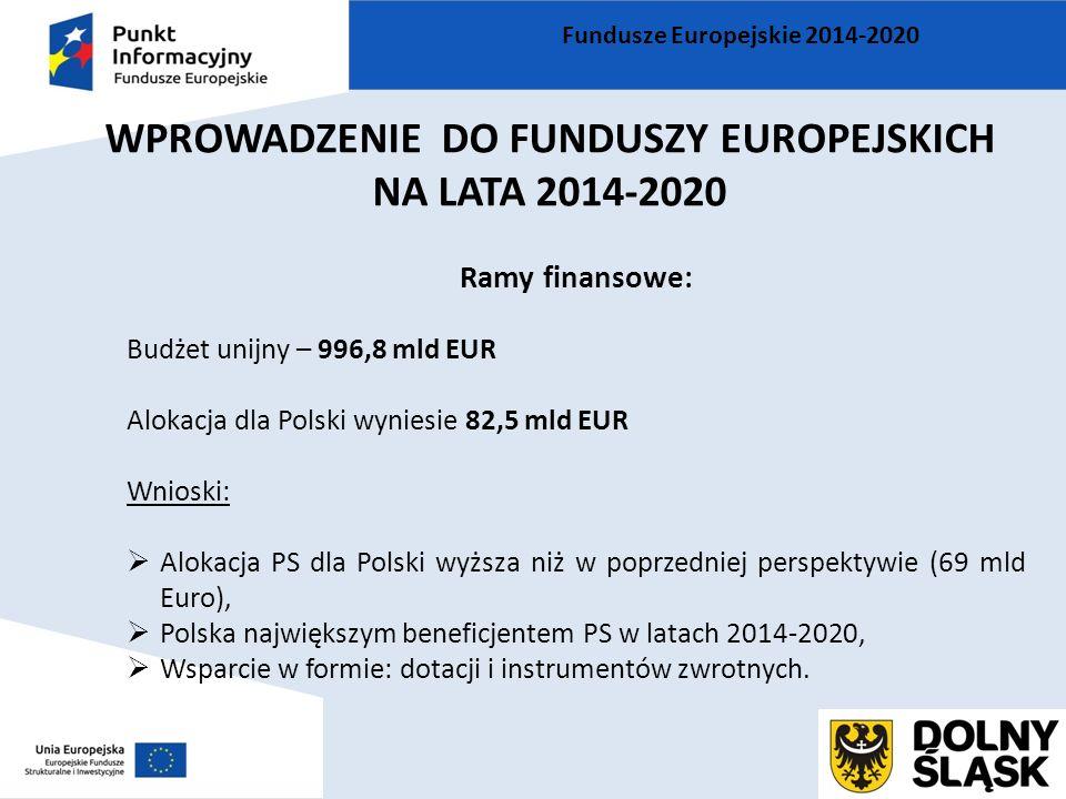 WPROWADZENIE DO FUNDUSZY EUROPEJSKICH NA LATA 2014-2020 Ramy finansowe: Budżet unijny – 996,8 mld EUR Alokacja dla Polski wyniesie 82,5 mld EUR Wnioski:  Alokacja PS dla Polski wyższa niż w poprzedniej perspektywie (69 mld Euro),  Polska największym beneficjentem PS w latach 2014-2020,  Wsparcie w formie: dotacji i instrumentów zwrotnych.