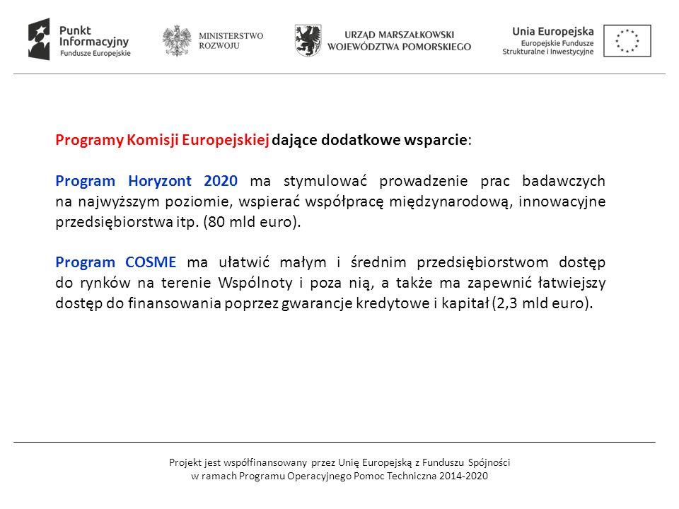 Projekt jest współfinansowany przez Unię Europejską z Funduszu Spójności w ramach Programu Operacyjnego Pomoc Techniczna 2014-2020 Programy Komisji Europejskiej dające dodatkowe wsparcie: Program Horyzont 2020 ma stymulować prowadzenie prac badawczych na najwyższym poziomie, wspierać współpracę międzynarodową, innowacyjne przedsiębiorstwa itp.