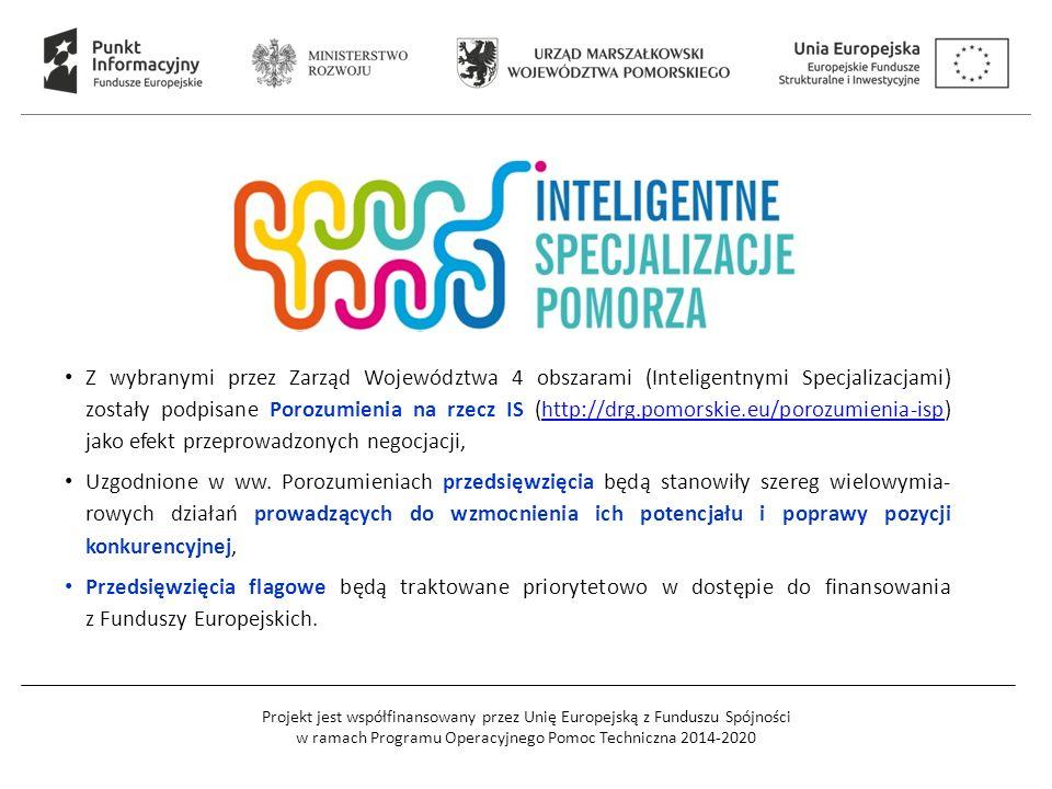 Projekt jest współfinansowany przez Unię Europejską z Funduszu Spójności w ramach Programu Operacyjnego Pomoc Techniczna 2014-2020 Z wybranymi przez Z
