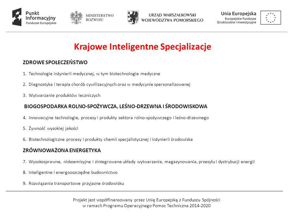 Projekt jest współfinansowany przez Unię Europejską z Funduszu Spójności w ramach Programu Operacyjnego Pomoc Techniczna 2014-2020 Krajowe Inteligentn