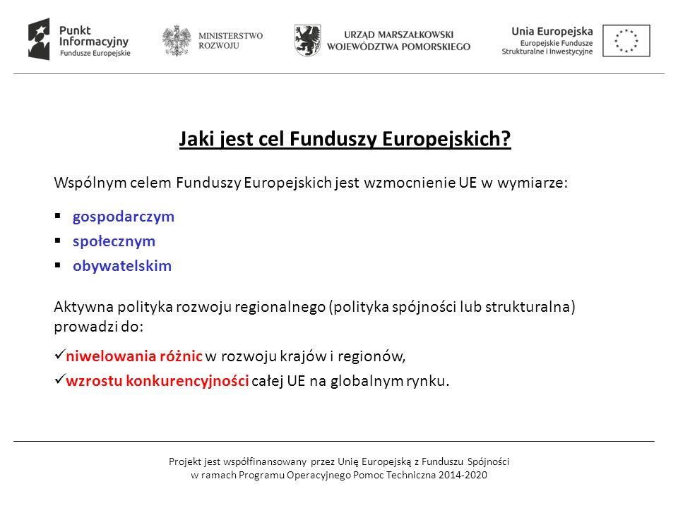 Projekt jest współfinansowany przez Unię Europejską z Funduszu Spójności w ramach Programu Operacyjnego Pomoc Techniczna 2014-2020 Jaki jest cel Fundu