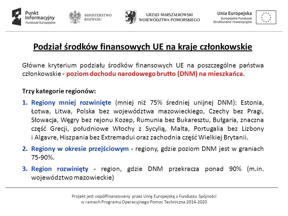 Projekt jest współfinansowany przez Unię Europejską z Funduszu Spójności w ramach Programu Operacyjnego Pomoc Techniczna 2014-2020 Podział środków finansowych UE na kraje członkowskie Główne kryterium podziału środków finansowych UE na poszczególne państwa członkowskie - poziom dochodu narodowego brutto (DNM) na mieszkańca.