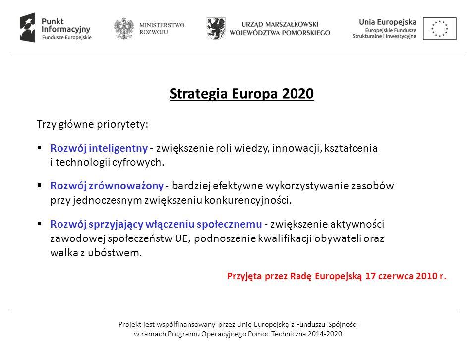 Projekt jest współfinansowany przez Unię Europejską z Funduszu Spójności w ramach Programu Operacyjnego Pomoc Techniczna 2014-2020 Strategia Europa 20