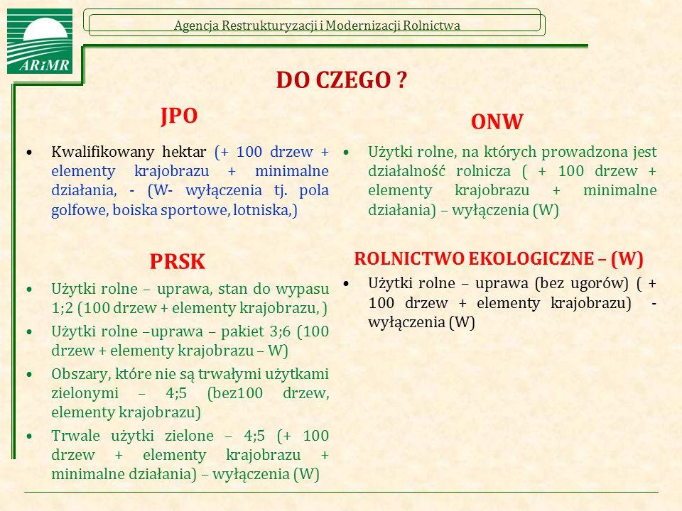 Agencja Restrukturyzacji i Modernizacji Rolnictwa DO CZEGO ? JPO Kwalifikowany hektar (+ 100 drzew + elementy krajobrazu + minimalne działania, - (W-