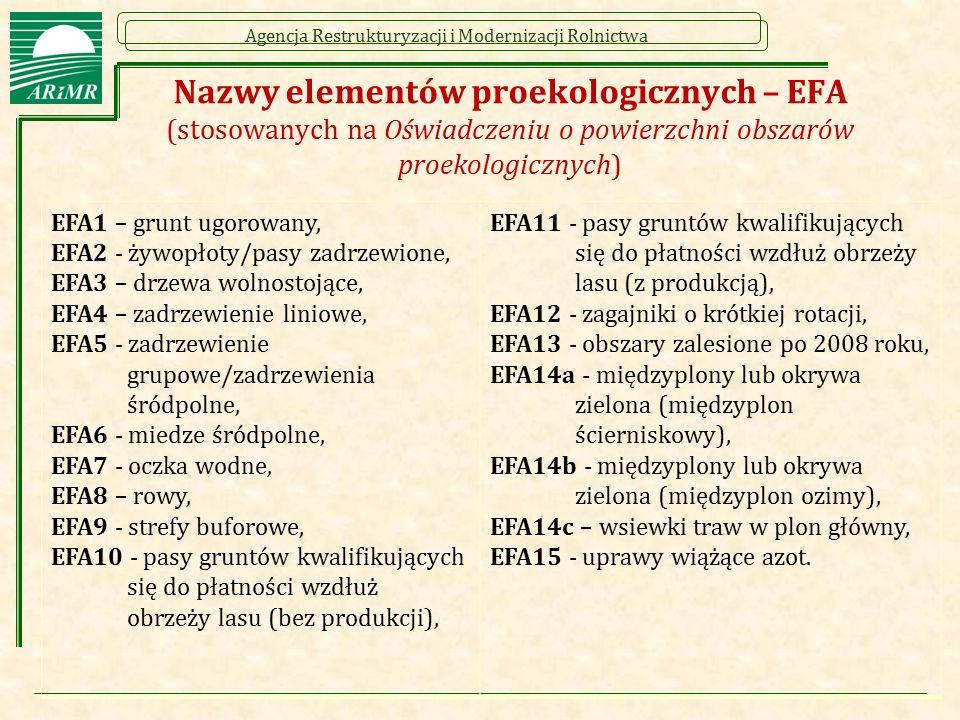 Agencja Restrukturyzacji i Modernizacji Rolnictwa Nazwy elementów proekologicznych – EFA (stosowanych na Oświadczeniu o powierzchni obszarów proekolog