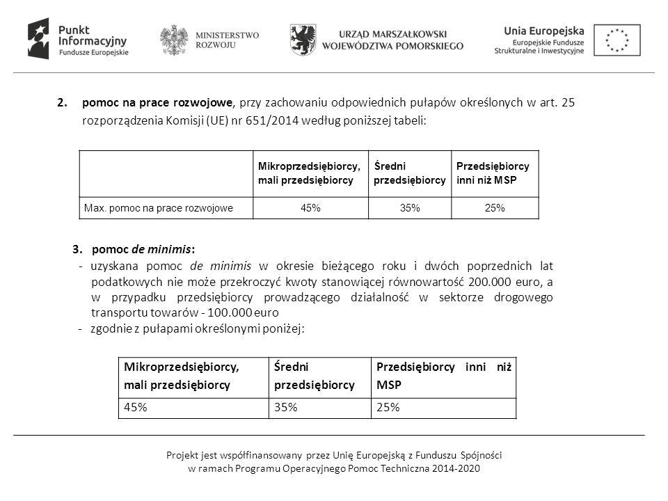 Projekt jest współfinansowany przez Unię Europejską z Funduszu Spójności w ramach Programu Operacyjnego Pomoc Techniczna 2014-2020 3.pomoc de minimis: - uzyskana pomoc de minimis w okresie bieżącego roku i dwóch poprzednich lat podatkowych nie może przekroczyć kwoty stanowiącej równowartość 200.000 euro, a w przypadku przedsiębiorcy prowadzącego działalność w sektorze drogowego transportu towarów - 100.000 euro - zgodnie z pułapami określonymi poniżej: Mikroprzedsiębiorcy, mali przedsiębiorcy Średni przedsiębiorcy Przedsiębiorcy inni niż MSP 45%35%25% 2.pomoc na prace rozwojowe, przy zachowaniu odpowiednich pułapów określonych w art.