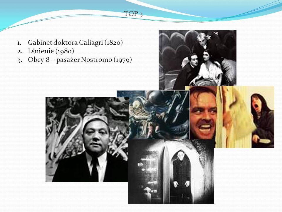 TOP 3 1.Gabinet doktora Caliagri (1820) 2.Lśnienie (1980) 3.Obcy 8 – pasażer Nostromo (1979)