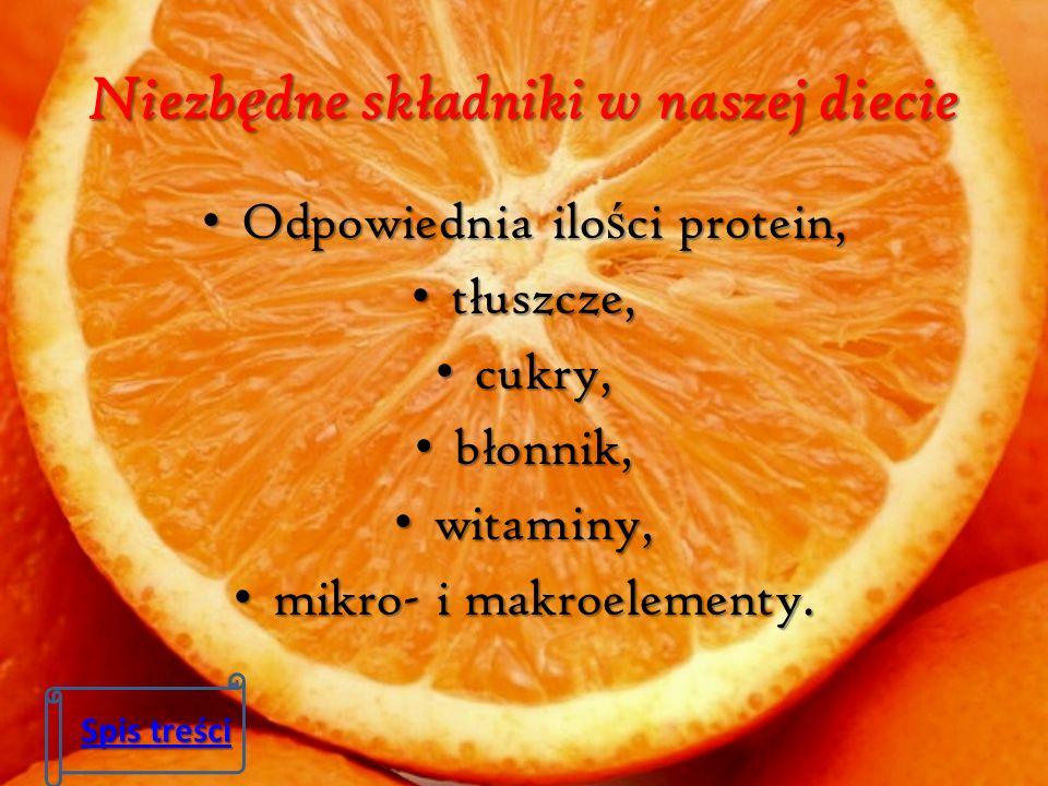 Niezb ę dne składniki w naszej diecie Odpowiednia ilo ś ci protein, Odpowiednia ilo ś ci protein, tłuszcze, tłuszcze, cukry, cukry, błonnik, błonnik, witaminy, witaminy, mikro- i makroelementy.