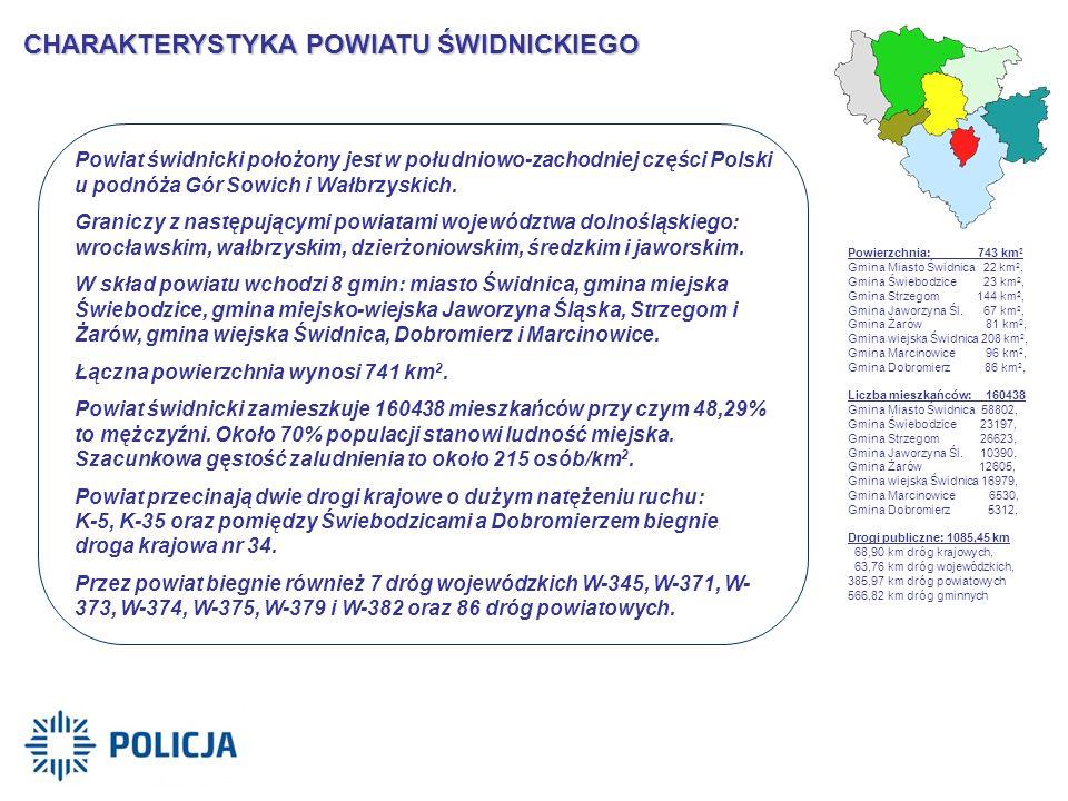 CHARAKTERYSTYKA POWIATU ŚWIDNICKIEGO Powiat świdnicki położony jest w południowo-zachodniej części Polski u podnóża Gór Sowich i Wałbrzyskich. Granicz