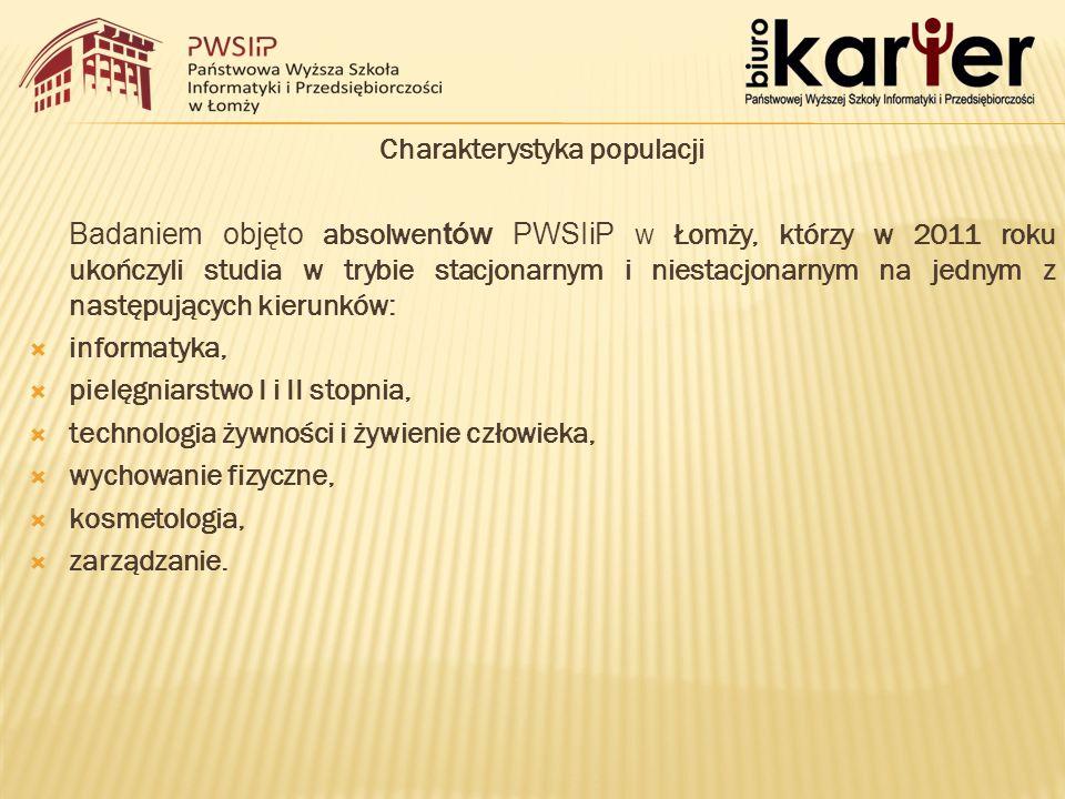 Charakterystyka populacji Badaniem objęto absolwen tów PWSIiP w Łomży, którzy w 2011 roku ukończyli studia w trybie stacjonarnym i niestacjonarnym na