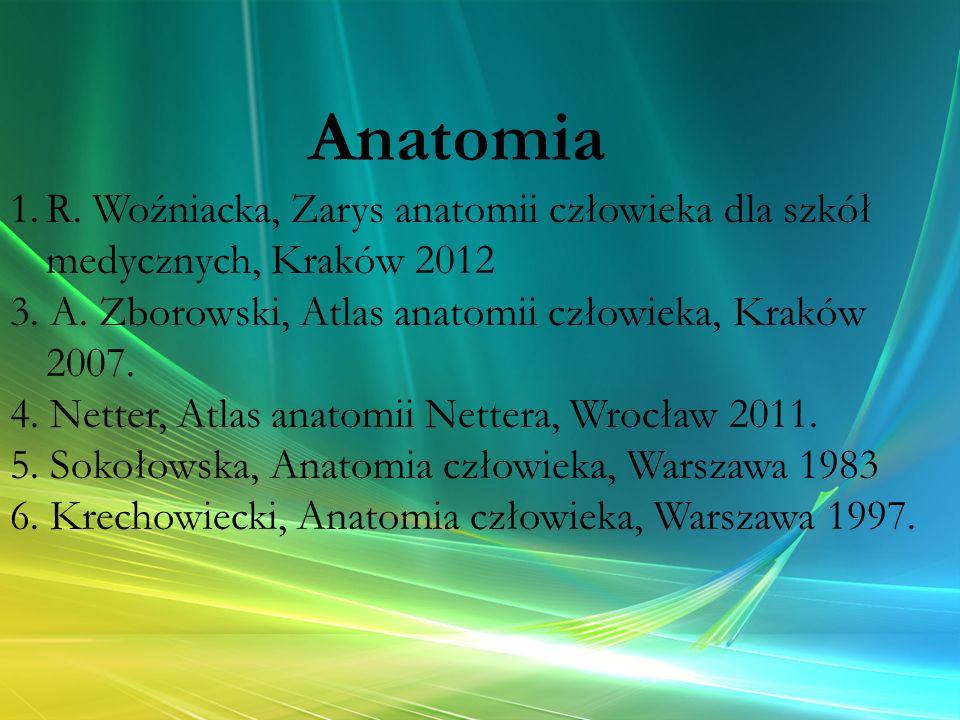 1.R. Woźniacka, Zarys anatomii człowieka dla szkół medycznych, Kraków 2012 3. A. Zborowski, Atlas anatomii człowieka, Kraków 2007. 4. Netter, Atlas an