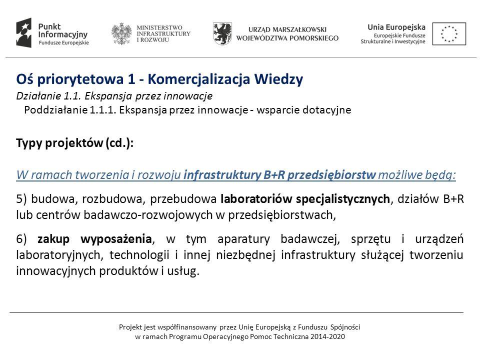 Projekt jest współfinansowany przez Unię Europejską z Funduszu Spójności w ramach Programu Operacyjnego Pomoc Techniczna 2014-2020 Pomoc de minimis* (do 50% kosztów kwalifikowalnych) *Rozporządzenie KE (WE) Nr 1407/2013 z dnia 18 grudnia 2013 r.