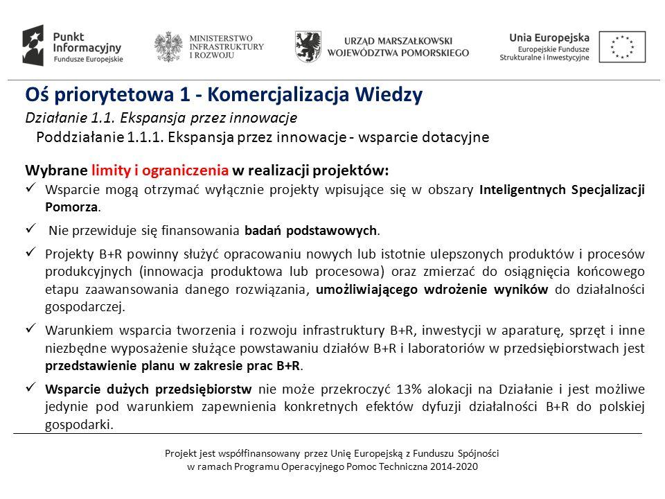 Projekt jest współfinansowany przez Unię Europejską z Funduszu Spójności w ramach Programu Operacyjnego Pomoc Techniczna 2014-2020 Oś priorytetowa 1 -