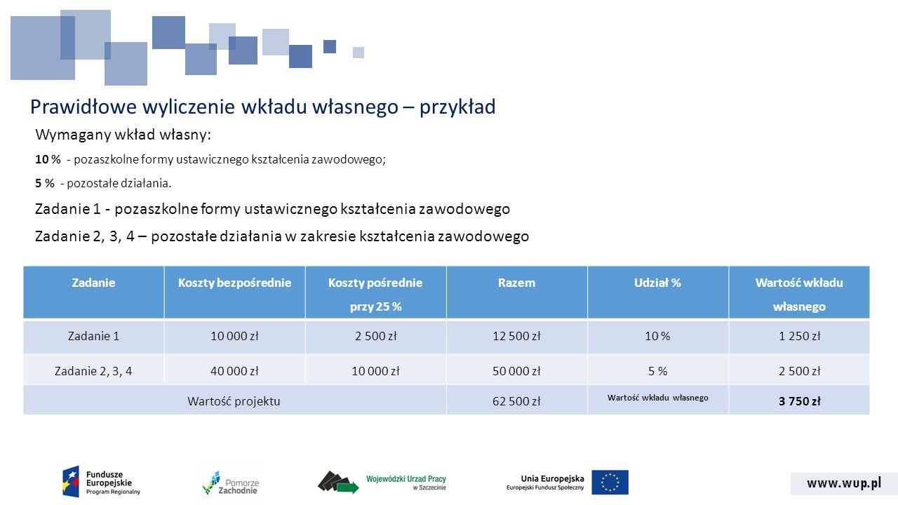 www.wup.pl Prawidłowe wyliczenie wkładu własnego – przykład Wymagany wkład własny: 10 % - pozaszkolne formy ustawicznego kształcenia zawodowego; 5 % - pozostałe działania.