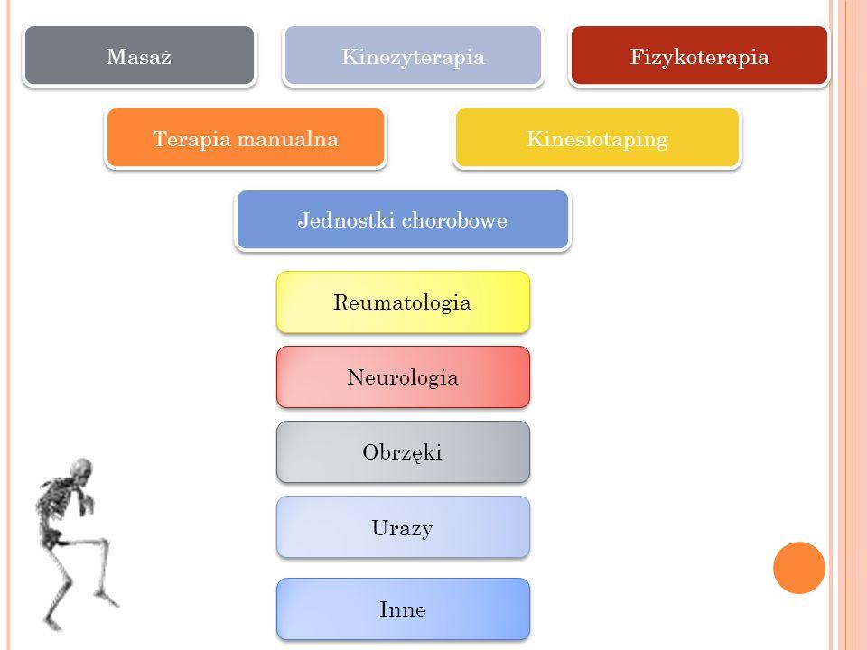 Masaż Kinezyterapia Fizykoterapia Jednostki chorobowe Terapia manualna Kinesiotaping Reumatologia Neurologia Obrzęki Urazy Inne