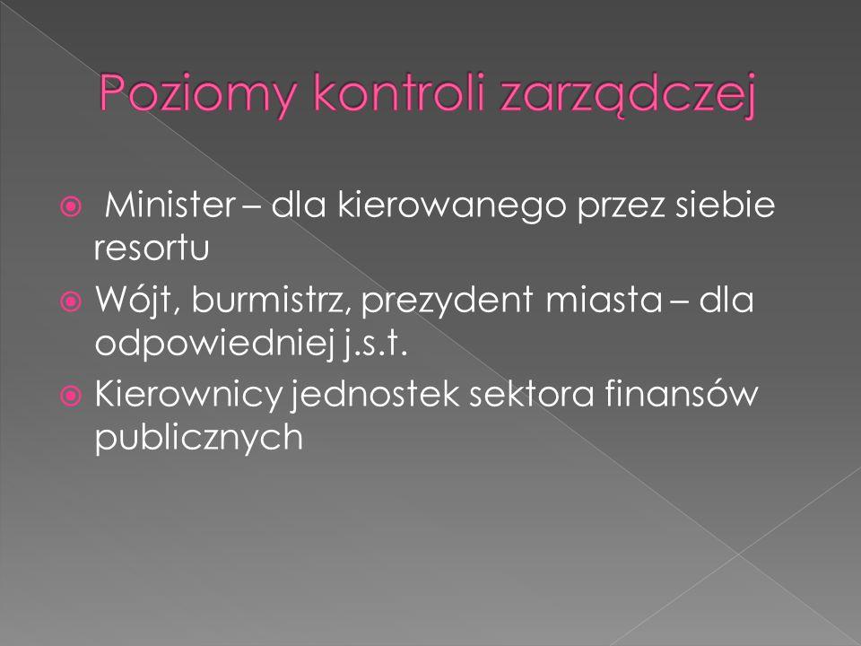  Minister – dla kierowanego przez siebie resortu  Wójt, burmistrz, prezydent miasta – dla odpowiedniej j.s.t.
