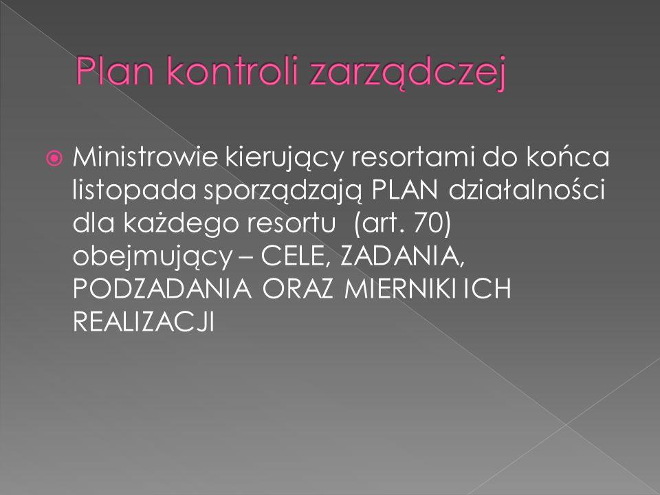  Ministrowie kierujący resortami do końca listopada sporządzają PLAN działalności dla każdego resortu (art.