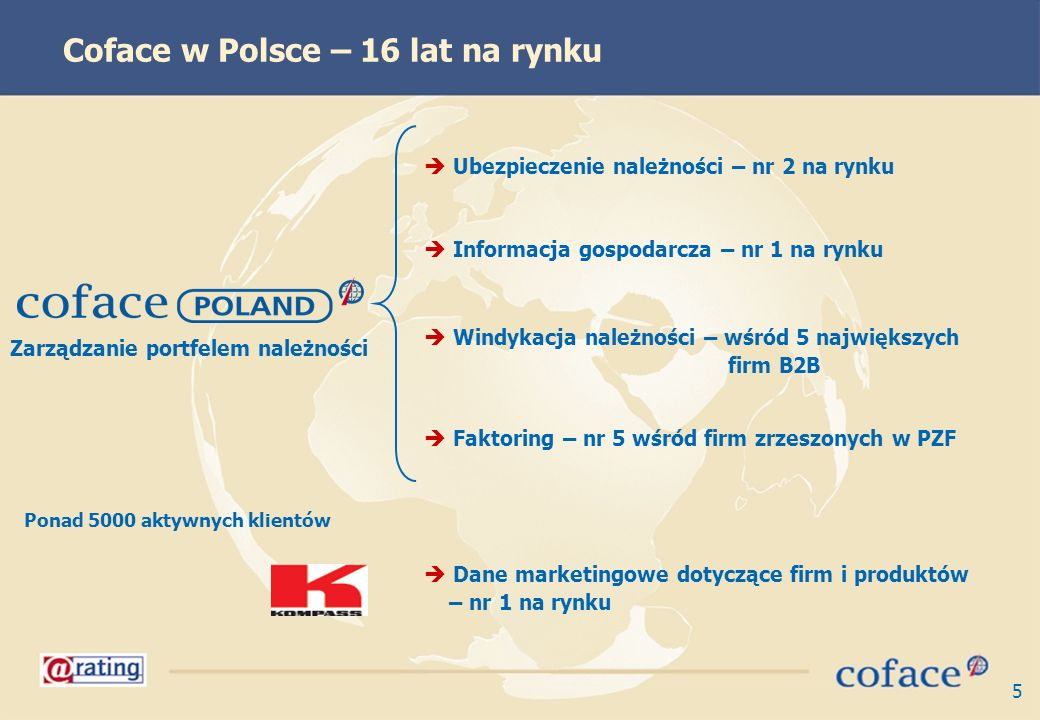 5 Coface w Polsce – 16 lat na rynku Zarządzanie portfelem należności Ponad 5000 aktywnych klientów  Ubezpieczenie należności – nr 2 na rynku  Informacja gospodarcza – nr 1 na rynku  Windykacja należności – wśród 5 największych firm B2B  Faktoring – nr 5 wśród firm zrzeszonych w PZF  Dane marketingowe dotyczące firm i produktów – nr 1 na rynku