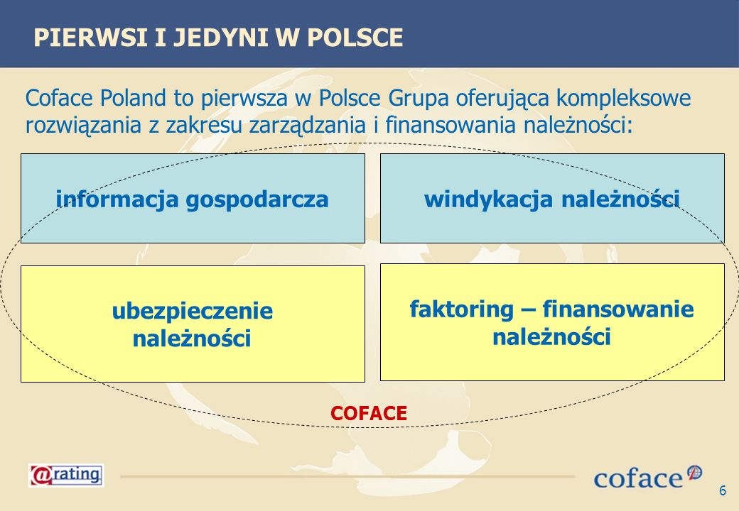 6 Coface Poland to pierwsza w Polsce Grupa oferująca kompleksowe rozwiązania z zakresu zarządzania i finansowania należności: PIERWSI I JEDYNI W POLSCE informacja gospodarcza ubezpieczenie należności windykacja należności faktoring – finansowanie należności COFACE