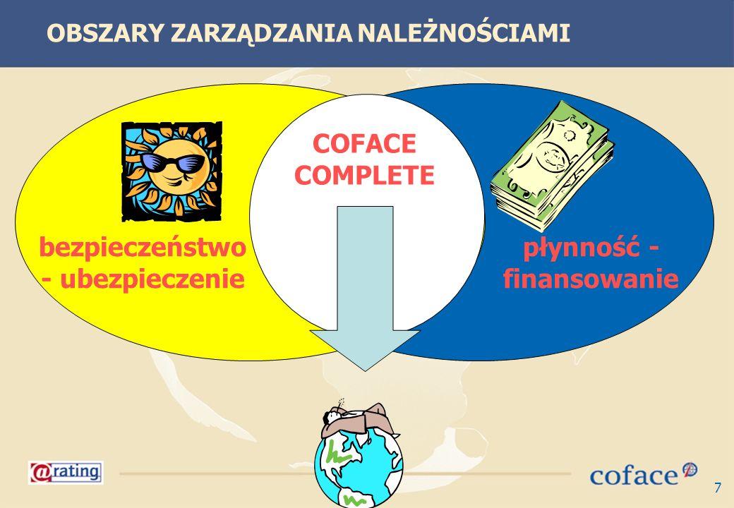 8 Czym jest Coface Complete.