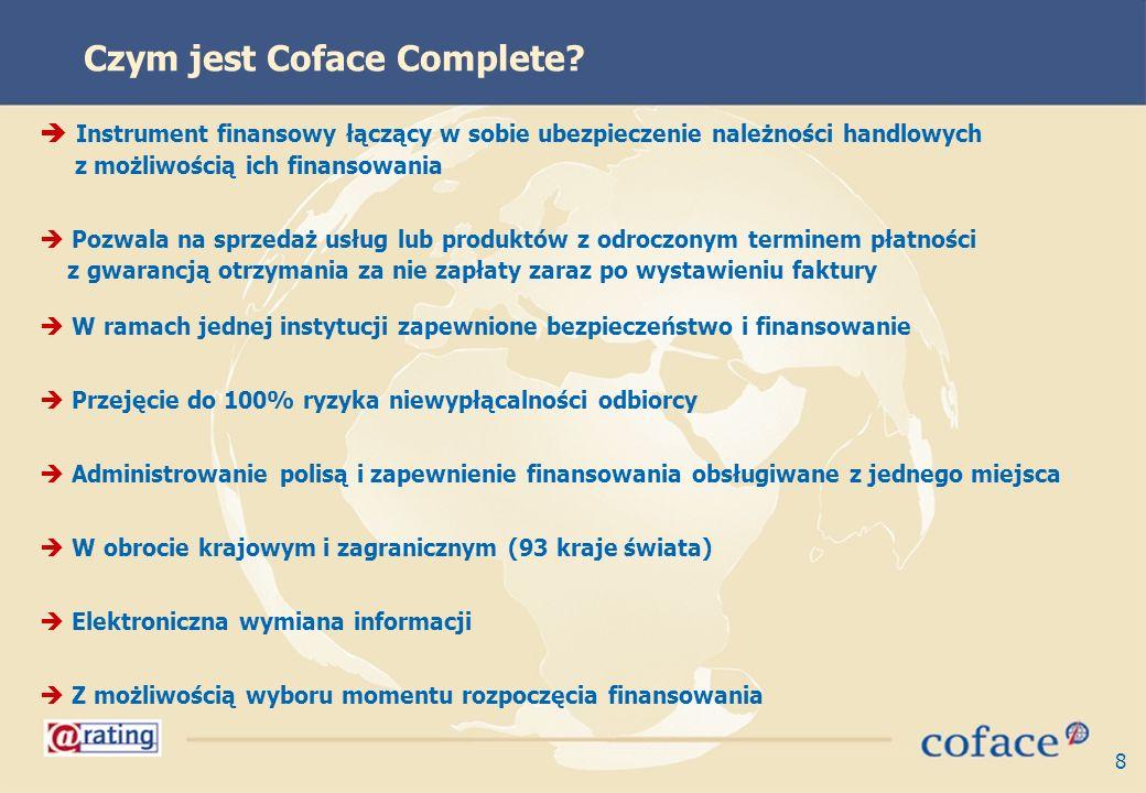 8 Czym jest Coface Complete?  Instrument finansowy łączący w sobie ubezpieczenie należności handlowych z możliwością ich finansowania  Pozwala na sp
