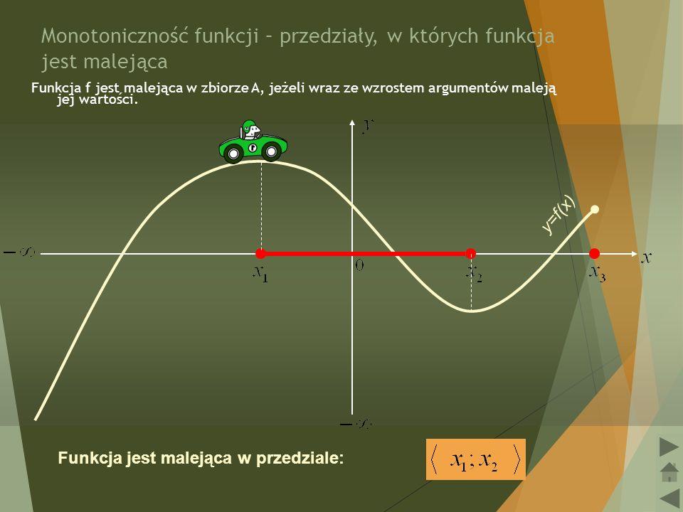 11 Monotoniczność funkcji – przedziały, w których funkcja jest malejąca Funkcja f jest malejąca w zbiorze A, jeżeli wraz ze wzrostem argumentów maleją jej wartości.