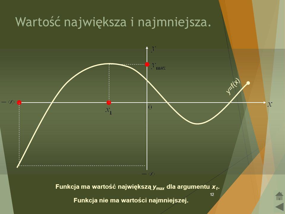12 Wartość największa i najmniejsza. y=f(x) Funkcja ma wartość największą y max dla argumentu x 1.