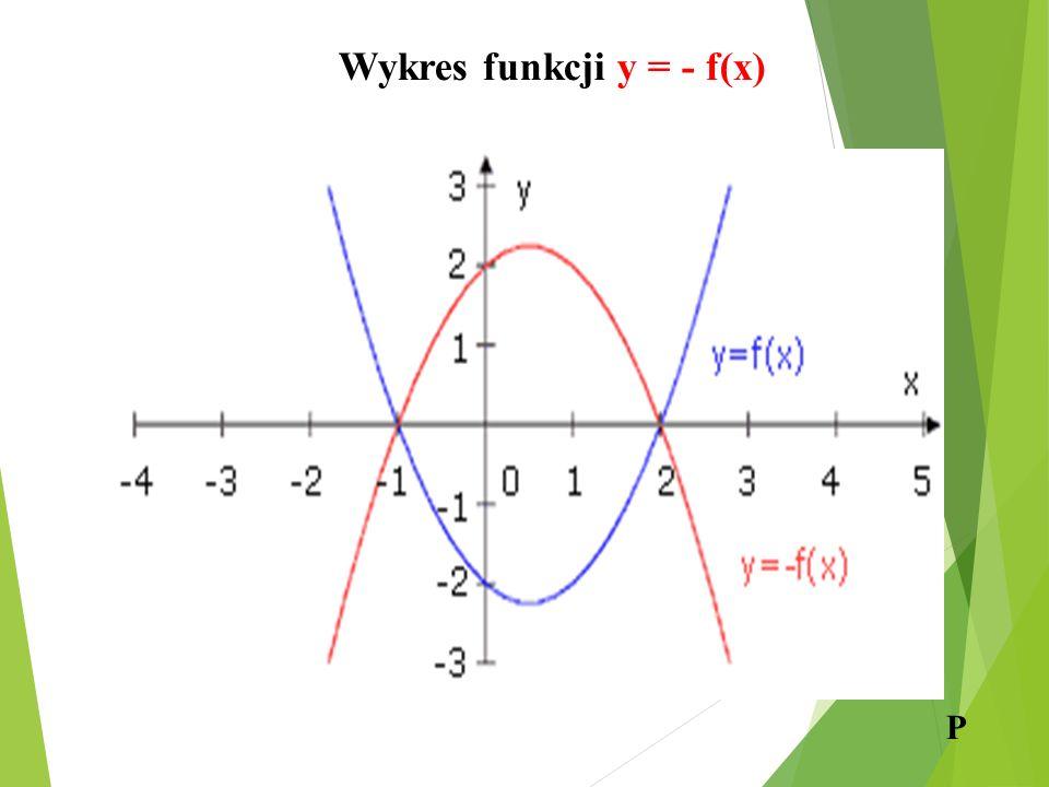 Wykres funkcji y = - f(x) P