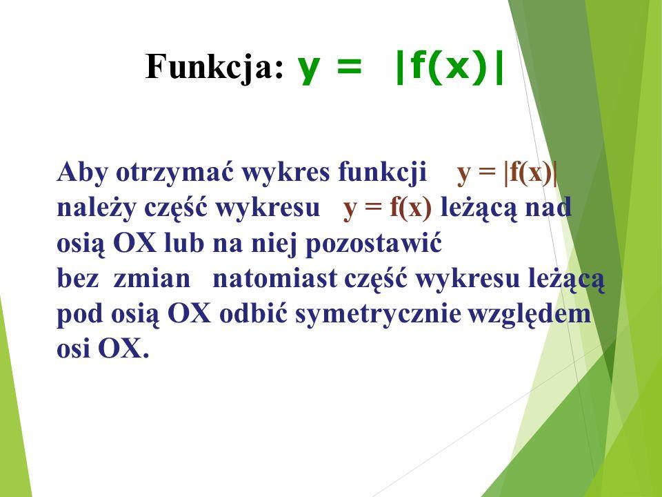 Funkcja: y = |f(x)| Aby otrzymać wykres funkcji y = |f(x)| należy część wykresu y = f(x) leżącą nad osią OX lub na niej pozostawić bez zmian natomiast część wykresu leżącą pod osią OX odbić symetrycznie względem osi OX.