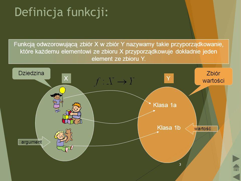 4 Przy badaniu własności funkcji na ogół określamy:  Dziedzinę funkcji Dziedzinę funkcji  Zbiór wartości funkcji Zbiór wartości funkcji  Miejsca zerowe funkcji Miejsca zerowe funkcji  Zbiór argumentów, dla których funkcja przyjmuje wartości dodatnie Zbiór argumentów, dla których funkcja przyjmuje wartości dodatnie  Zbiór argumentów, dla których funkcja przyjmuje wartości ujemne Zbiór argumentów, dla których funkcja przyjmuje wartości ujemne  Monotoniczność funkcji Monotoniczność funkcji  Wartość największą i najmniejszą Wartość największą i najmniejszą
