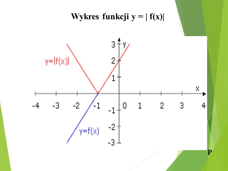 Wykres funkcji y = | f(x)| P