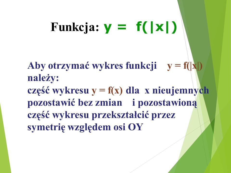 Funkcja: y = f(|x|) Aby otrzymać wykres funkcji y = f(|x|) należy: część wykresu y = f(x) dla x nieujemnych pozostawić bez zmian i pozostawioną część wykresu przekształcić przez symetrię względem osi OY