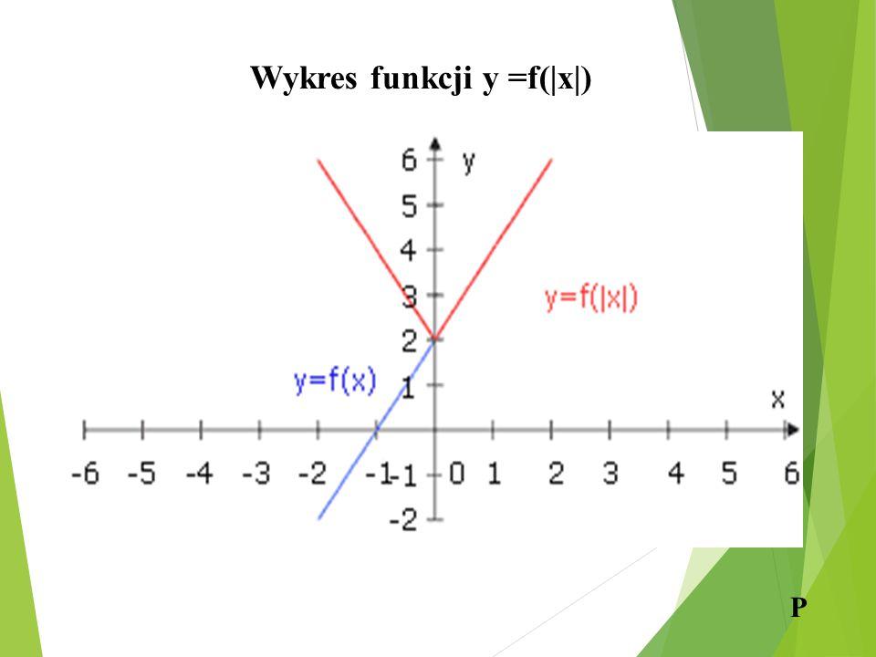Wykres funkcji y =f(|x|) P