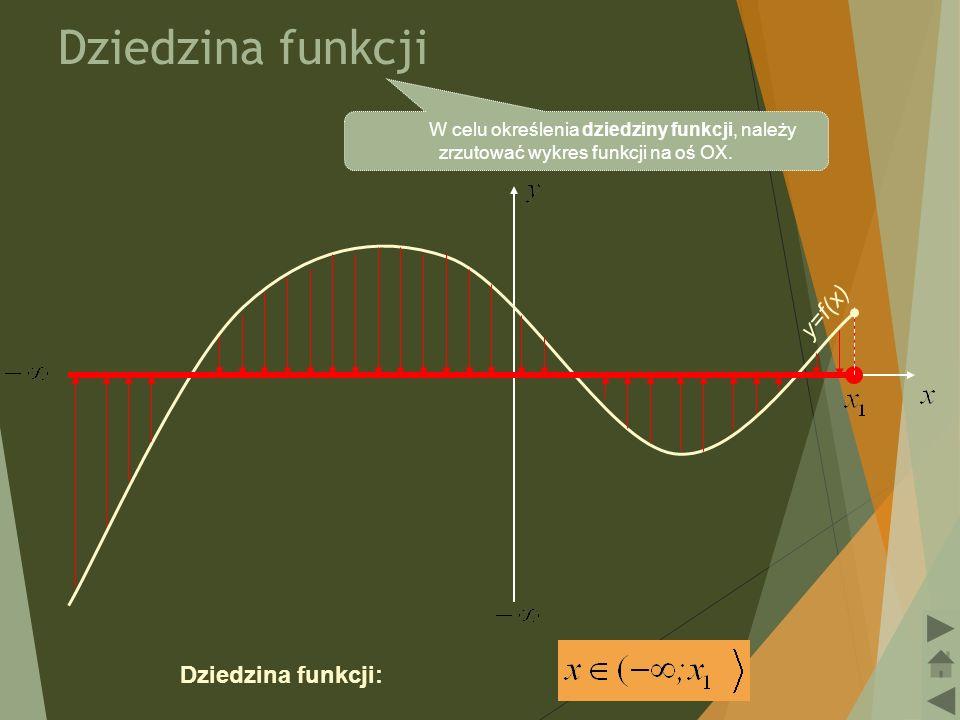 5 Dziedzina funkcji y=f(x) Dziedzina funkcji: W celu określenia dziedziny funkcji, należy zrzutować wykres funkcji na oś OX.