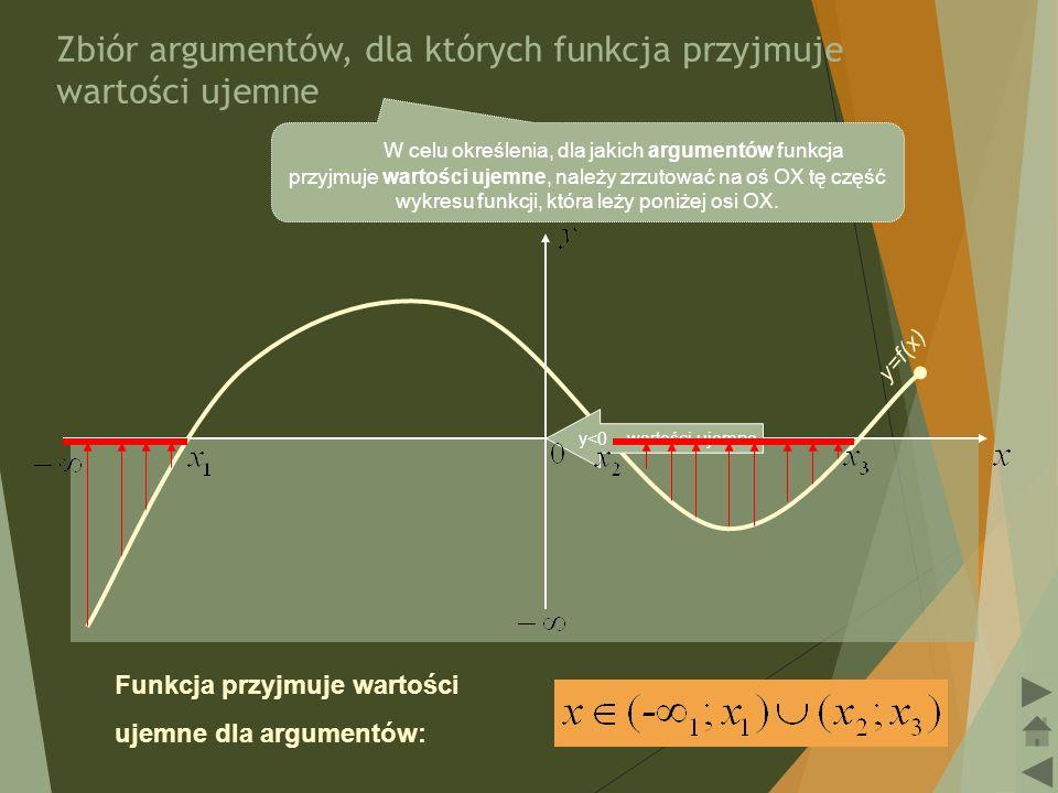 9 Zbiór argumentów, dla których funkcja przyjmuje wartości ujemne W celu określenia, dla jakich argumentów funkcja przyjmuje wartości ujemne, należy zrzutować na oś OX tę część wykresu funkcji, która leży poniżej osi OX.