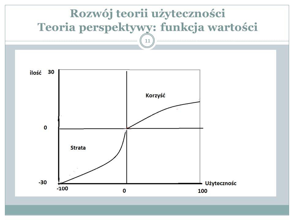 Rozwój teorii użyteczności Teoria perspektywy: funkcja wartości 11