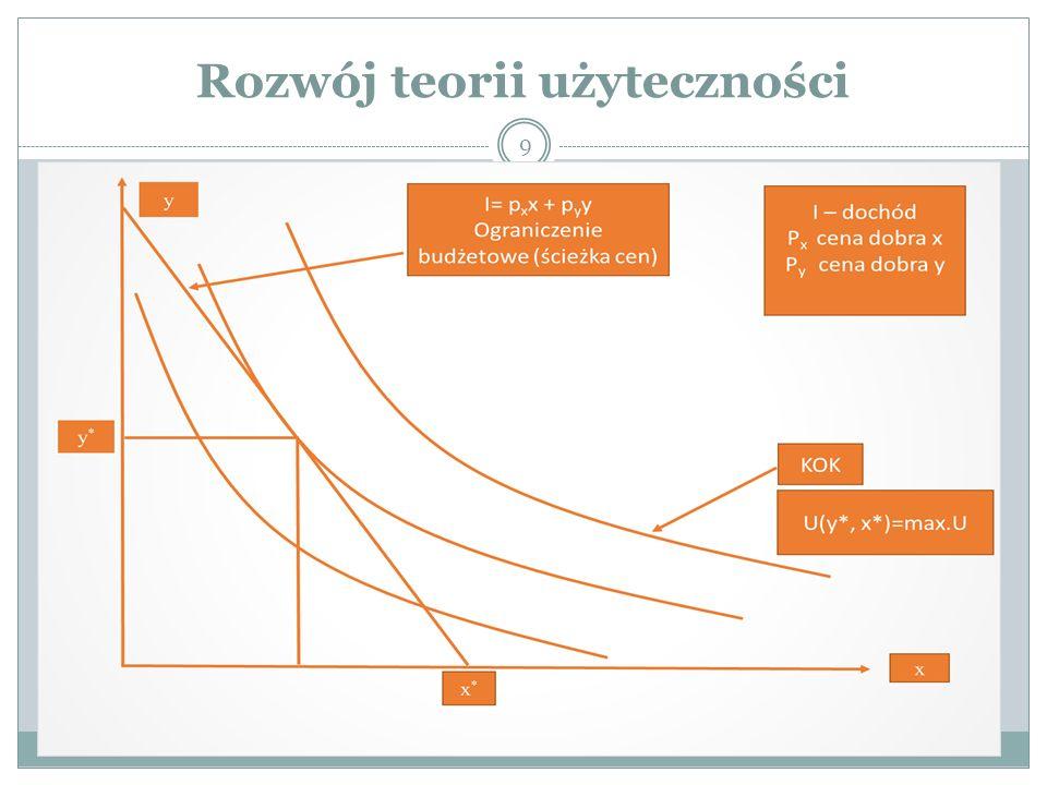 Rozwój teorii użyteczności 9