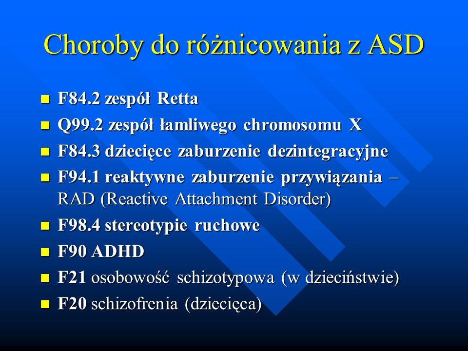 Choroby do różnicowania z ASD F84.2 zespół Retta F84.2 zespół Retta Q99.2 zespół łamliwego chromosomu X Q99.2 zespół łamliwego chromosomu X F84.3 dziecięce zaburzenie dezintegracyjne F84.3 dziecięce zaburzenie dezintegracyjne F94.1 reaktywne zaburzenie przywiązania – RAD (Reactive Attachment Disorder) F94.1 reaktywne zaburzenie przywiązania – RAD (Reactive Attachment Disorder) F98.4 stereotypie ruchowe F98.4 stereotypie ruchowe F90 ADHD F90 ADHD F21 osobowość schizotypowa (w dzieciństwie) F21 osobowość schizotypowa (w dzieciństwie) F20 schizofrenia (dziecięca) F20 schizofrenia (dziecięca)