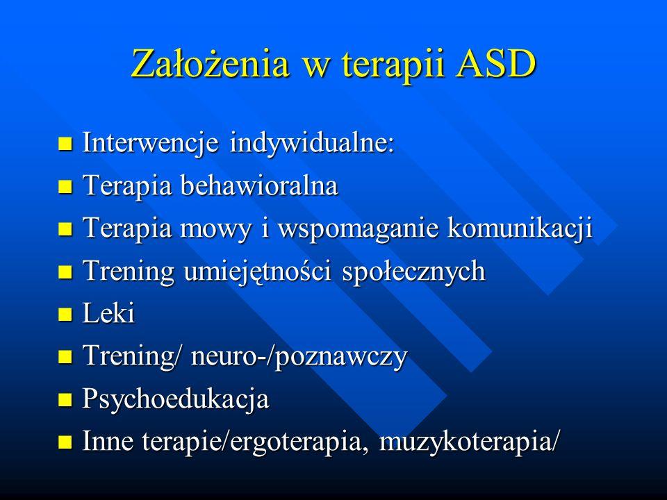 Założenia w terapii ASD Interwencje indywidualne: Interwencje indywidualne: Terapia behawioralna Terapia behawioralna Terapia mowy i wspomaganie komunikacji Terapia mowy i wspomaganie komunikacji Trening umiejętności społecznych Trening umiejętności społecznych Leki Leki Trening/ neuro-/poznawczy Trening/ neuro-/poznawczy Psychoedukacja Psychoedukacja Inne terapie/ergoterapia, muzykoterapia/ Inne terapie/ergoterapia, muzykoterapia/